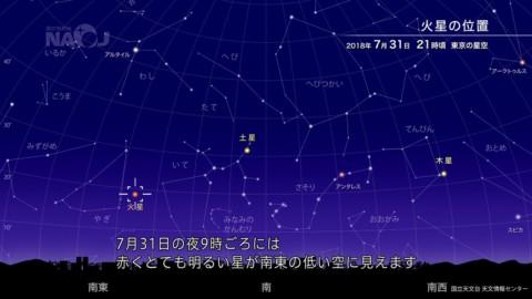 夏休み親子で「火星」を見よう!狭山でも見れる天体イベント
